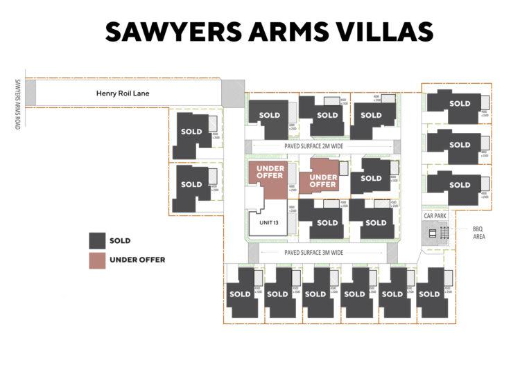 Villas Available